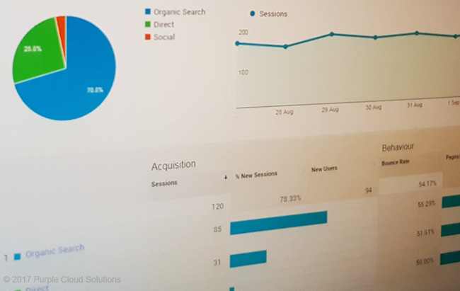 SEO Reporting and Analysis